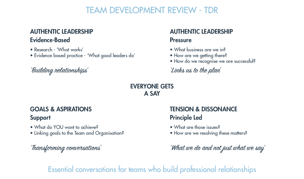 Team-Develpment-Review@2x.png