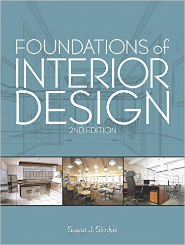 Blog Chiara Design Atelier