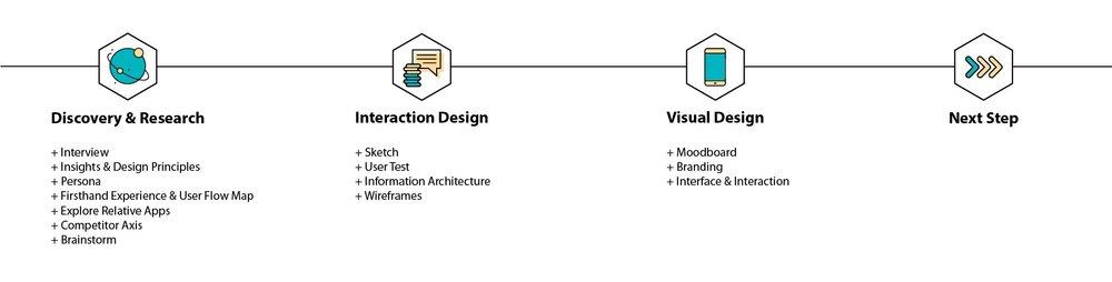 03_Yelp_Design%2BChallenge%2B%2B2-32.jpg