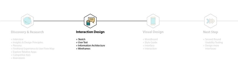21_Yelp_Design+Challenge+-33.jpg