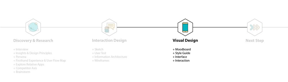Yelp_Design+Challenge+-34.jpg