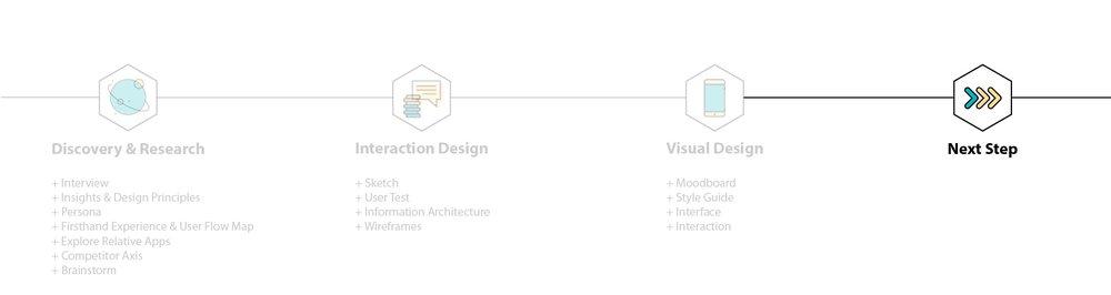 Yelp_Design+Challenge+-35.jpg