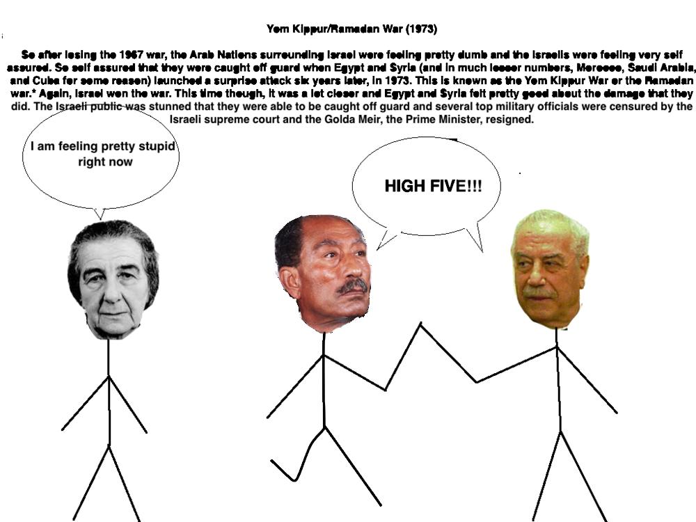 31 yom kippur war.png