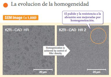 kzr-CAD HR