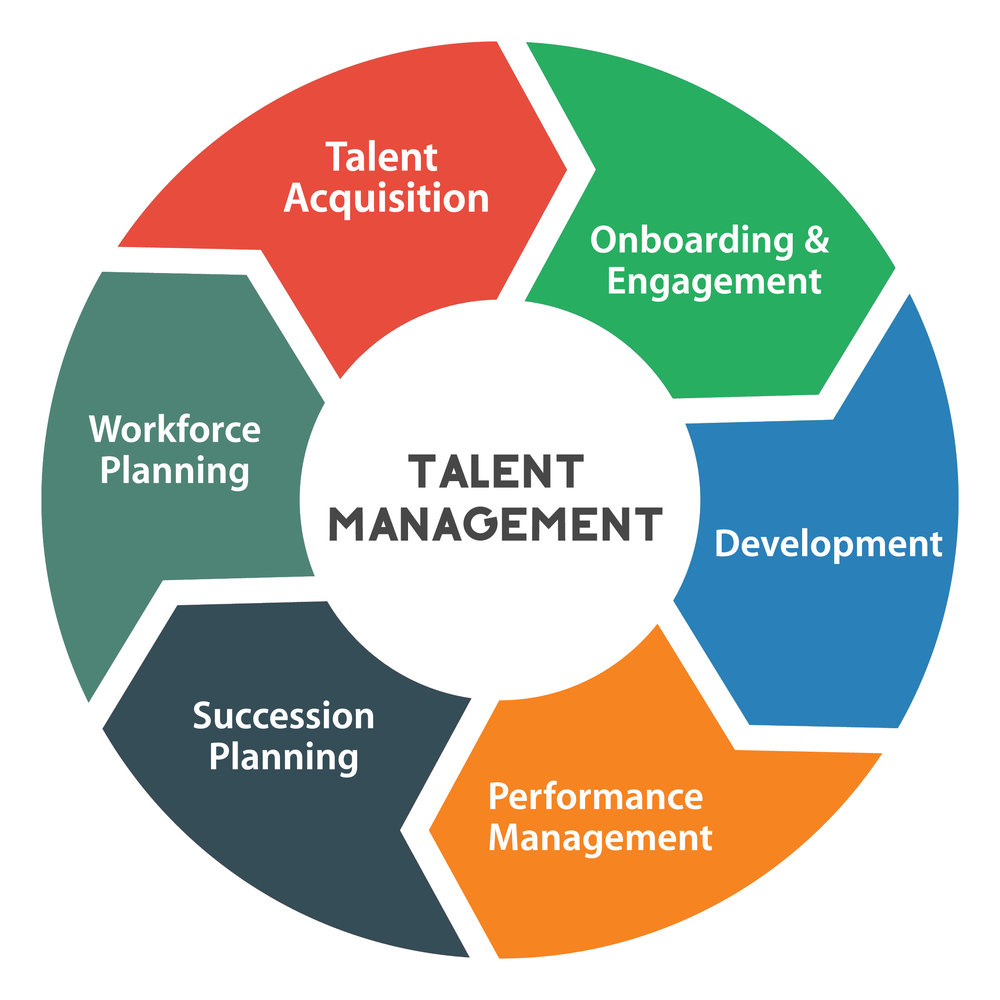 Talent Management Nextgen People