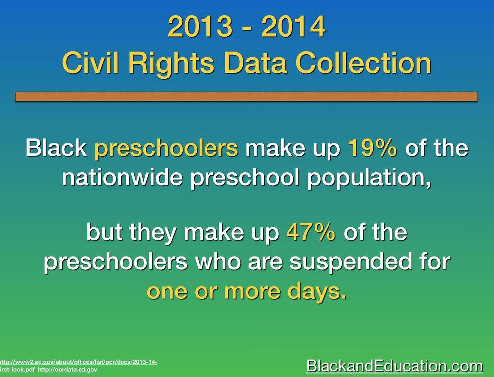 CRDC Report Data 2013-2014.