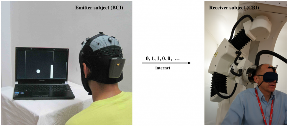 Figure 2 of the paper. That's one cool-looking EEG cap on the left!