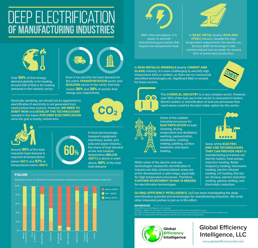 Deep_Electrification_of_Manufacturing_Industries01.jpg