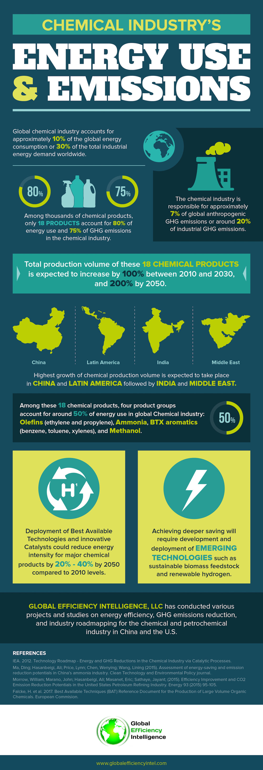 Chemical Industrys Energy Use and Emissions-small.jpg