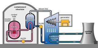 NuclearPlant2.jpg