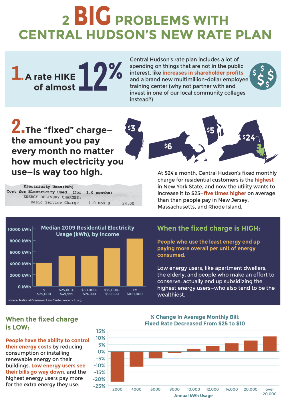 infographic-color-full-v2.4.png