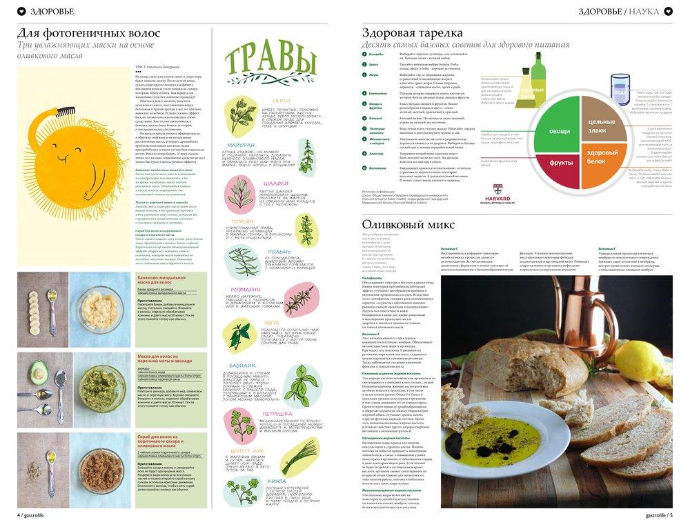 Gastrolife 30x46-page-003.jpg