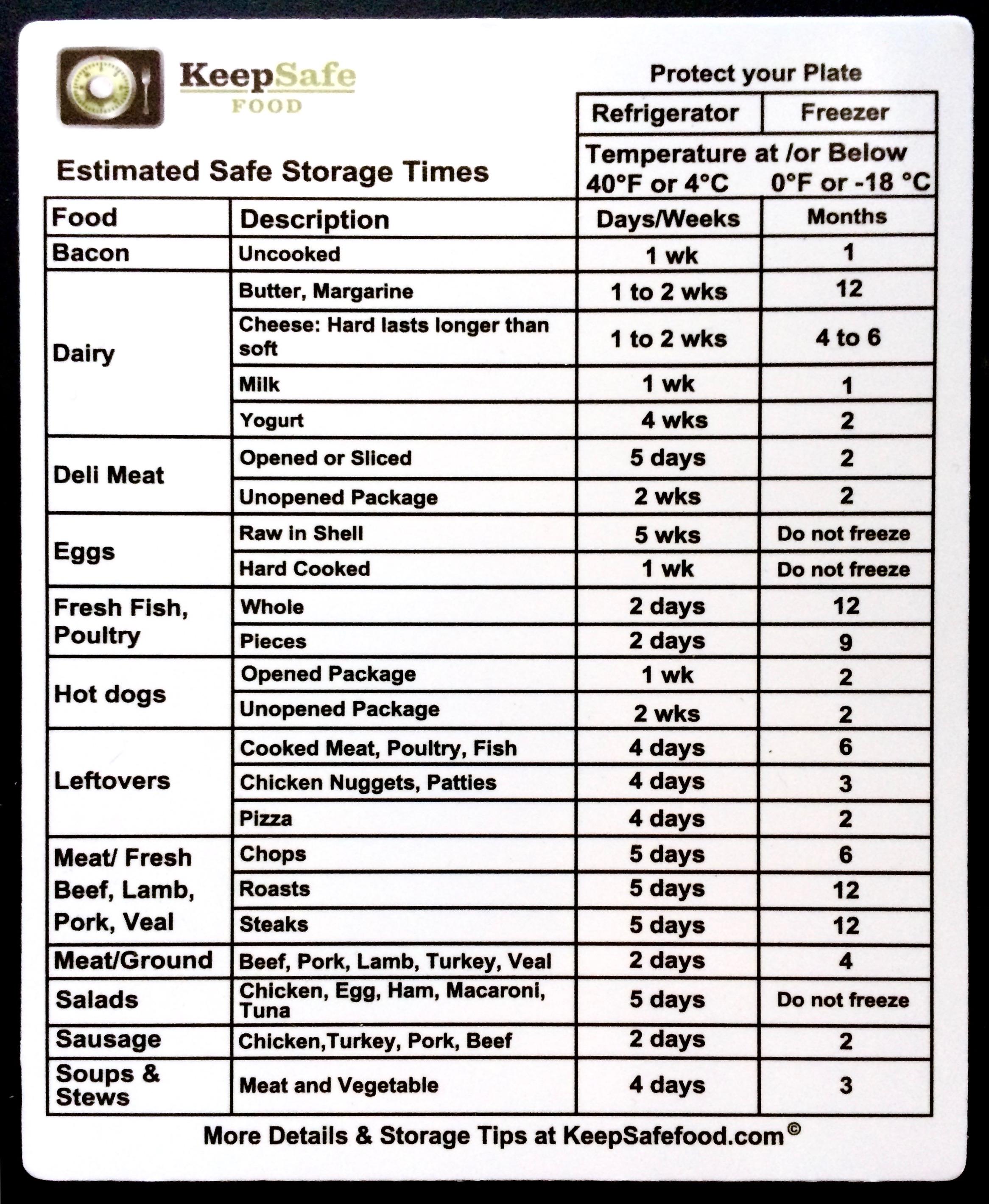 Post   KeepSafe Food