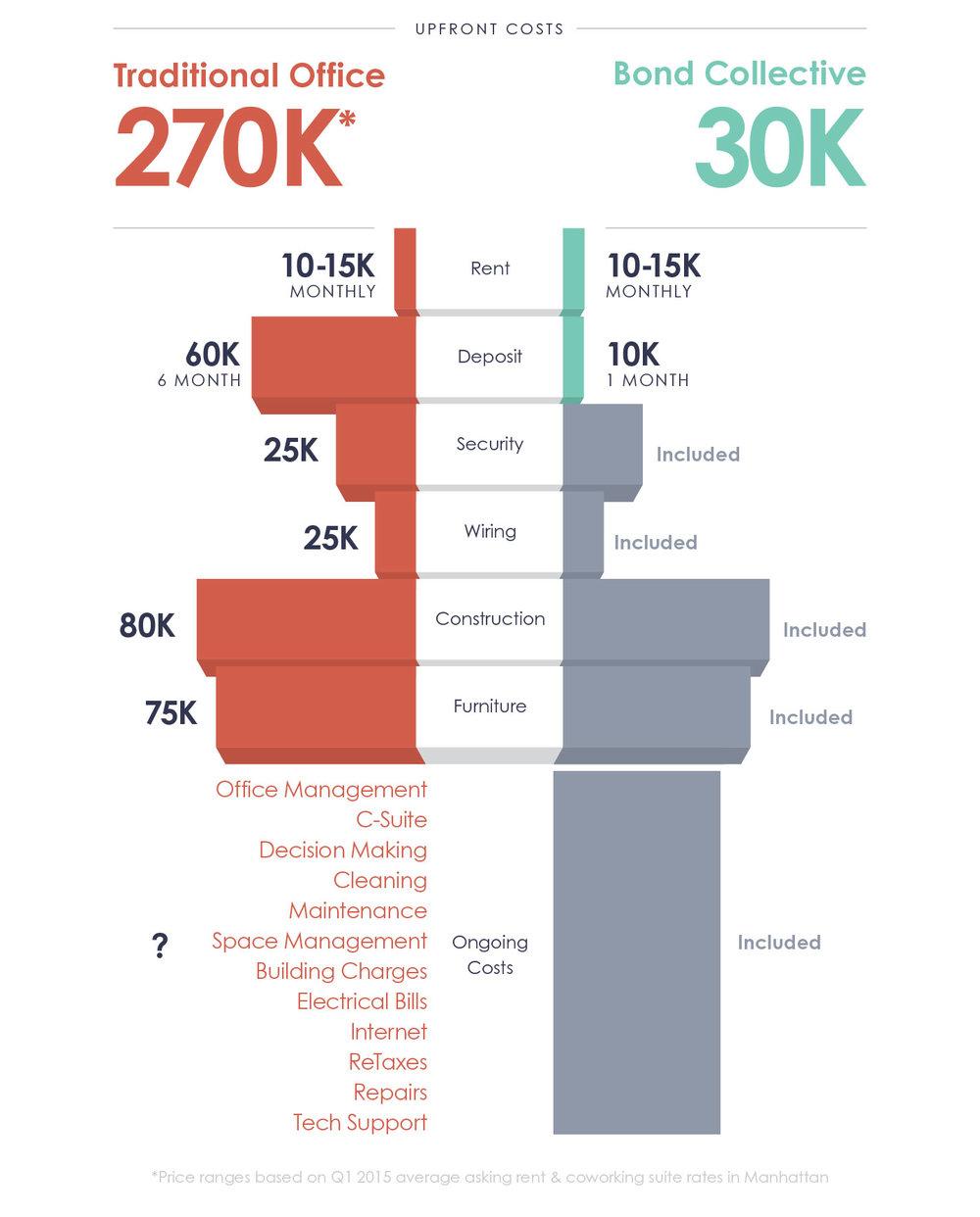 infographic-branded-thumb.jpg