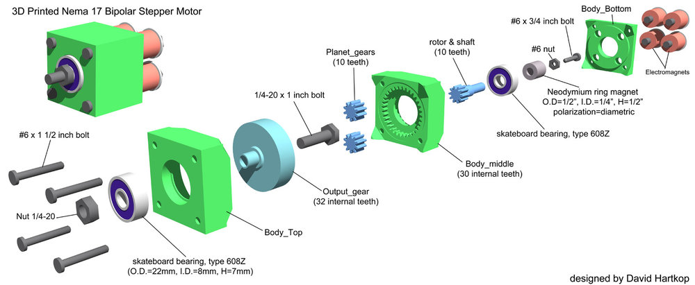An exploded view of the printed and non-printed parts of this DIY Nema 17 stepper motor.