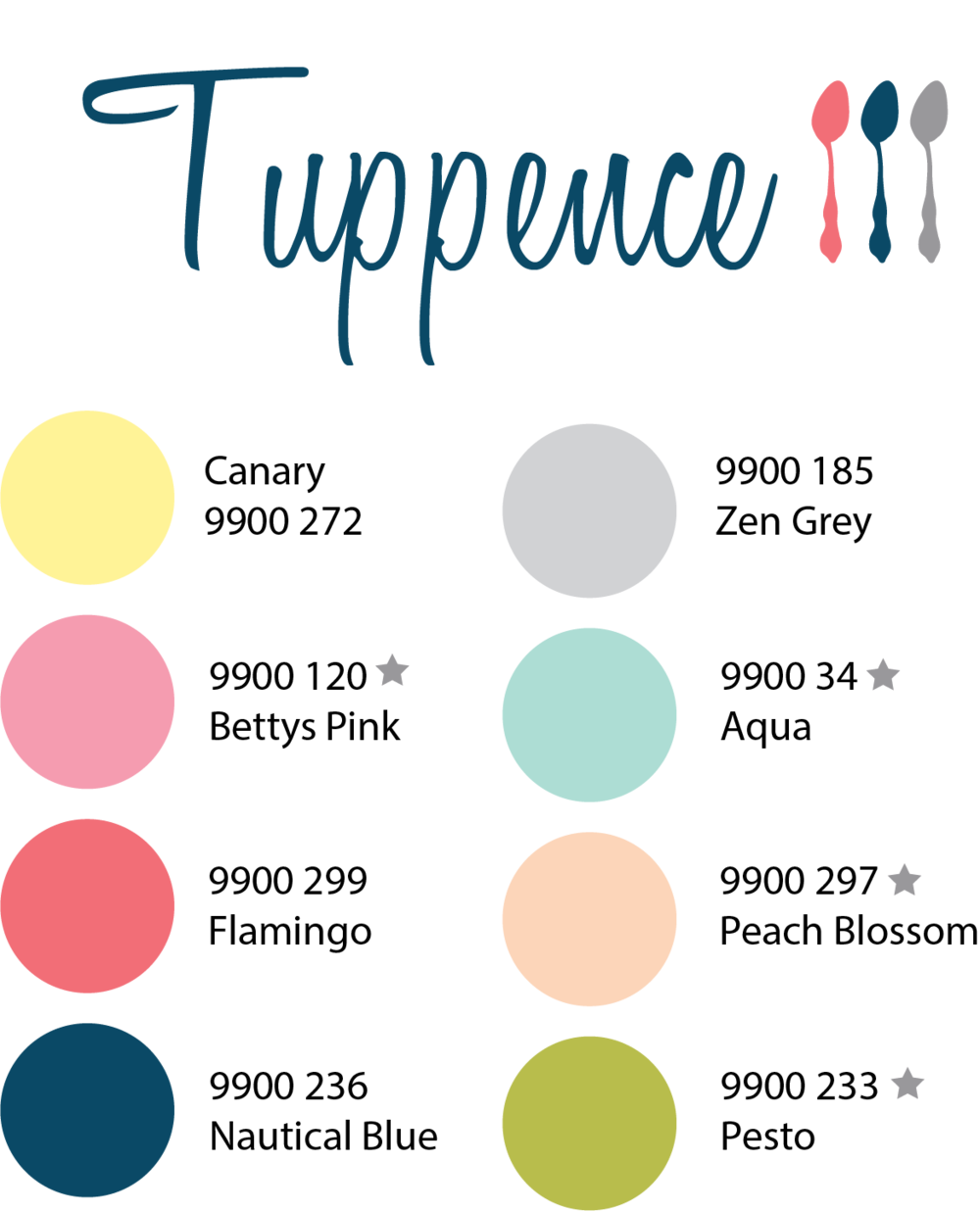 tuppencecolors