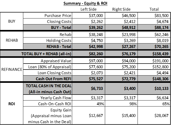 Huntingdon Equity Summary.png