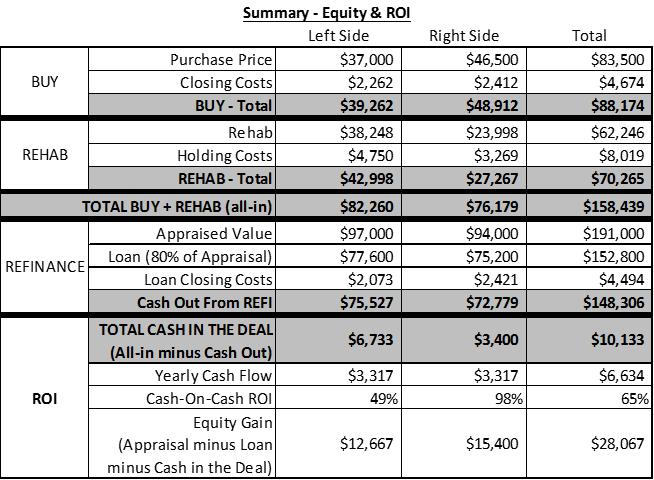Huntingdon Equity Summary.png