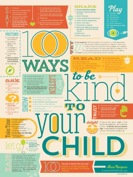 Motherhood by Design: 100 Ways Poster