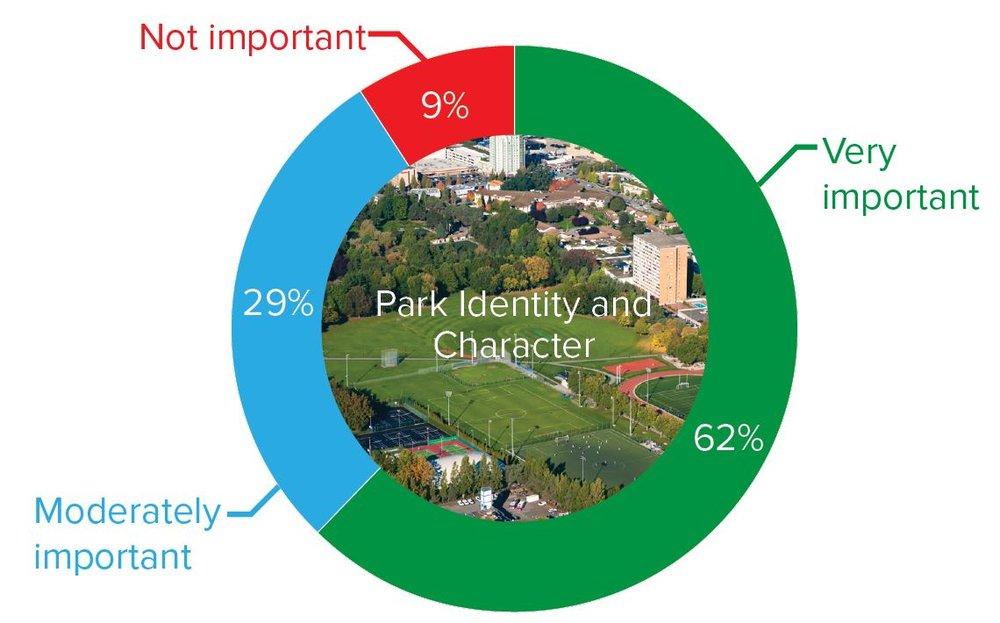 park identity.JPG