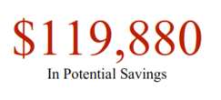 potential savings