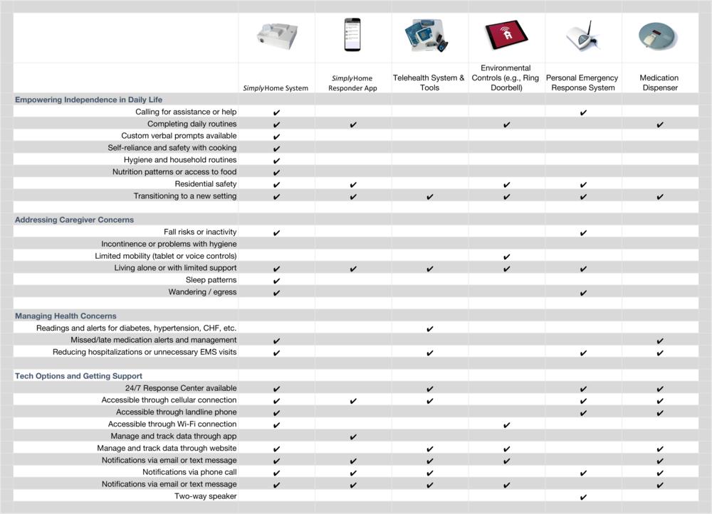 Website-Concerns-Chart-Updated-9-8-17.xlsx---Sheet1.png