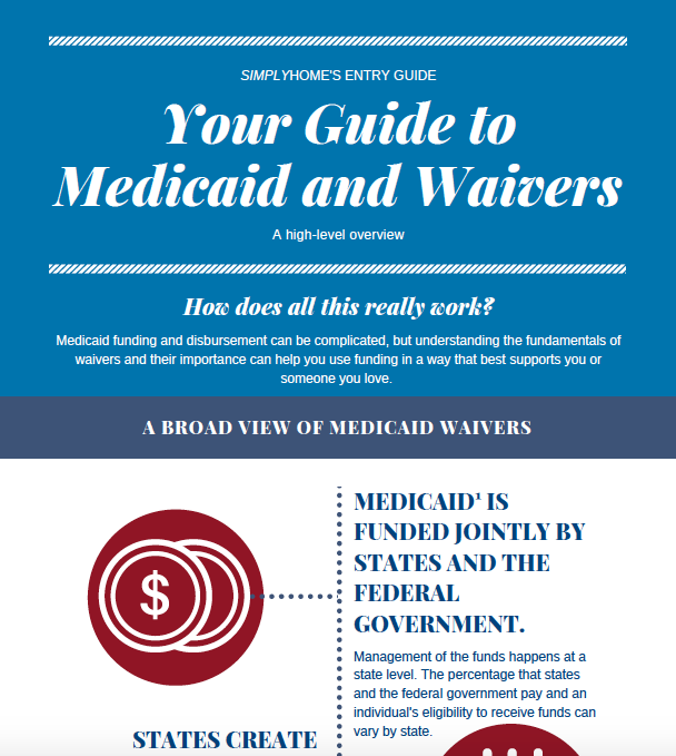 Medicaid Graphic Preview.png