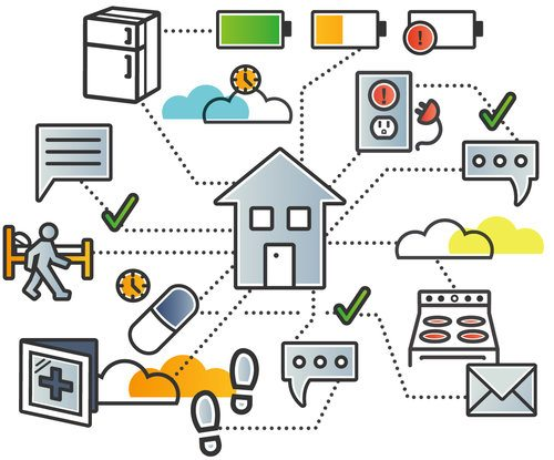 An illustration of a house surrounded by connected devices.