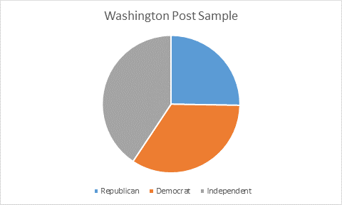Wapo Sample 2015.png