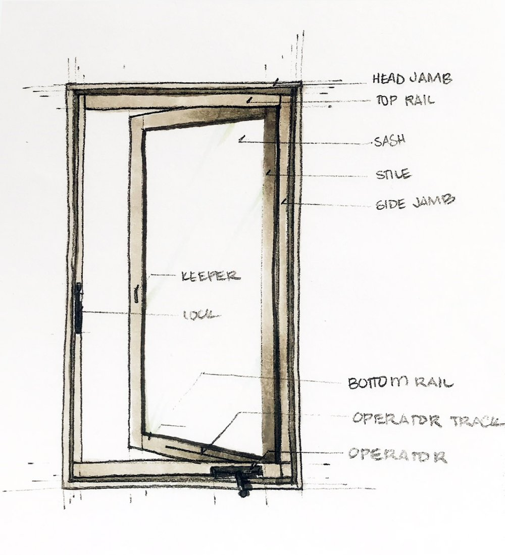 Anatomy of a Casement Window, Nyla Free Designs Calgary Interior Designer