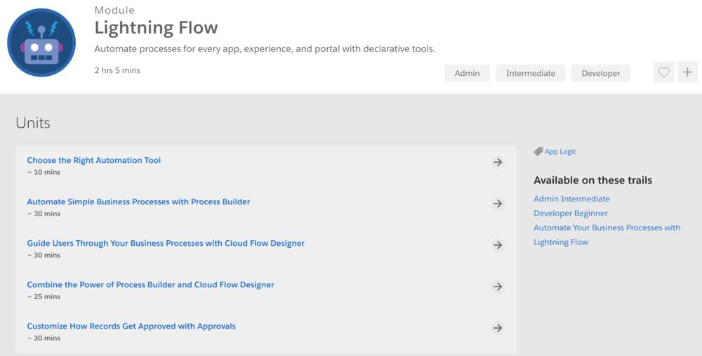 Copy of Workflow Training
