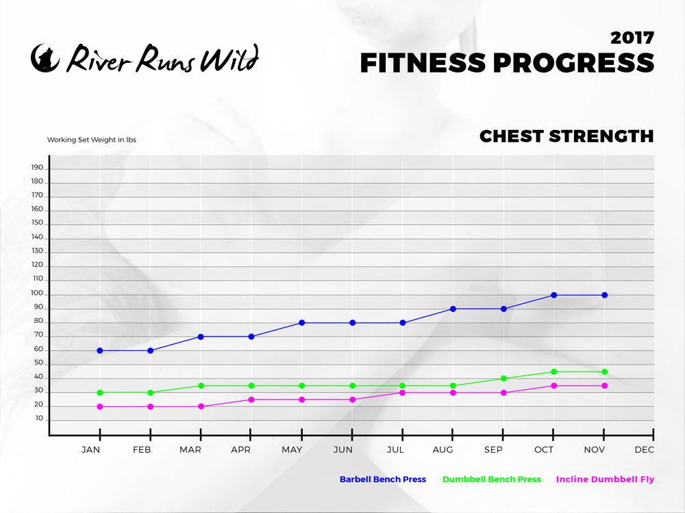 River-Runs-Wild-FTM-Fitness-Bodybuilding-Trans-Man-Transgender-Transition-Bulking-Muscle-Size-Get-Big-Grow-Strength-Lifting-Chest-Results