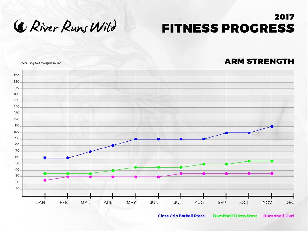 River-Runs-Wild-FTM-Fitness-Bodybuilding-Trans-Man-Transgender-Transition-Bulking-Muscle-Size-Get-Big-Grow-Strength-Lifting-Arm-Results