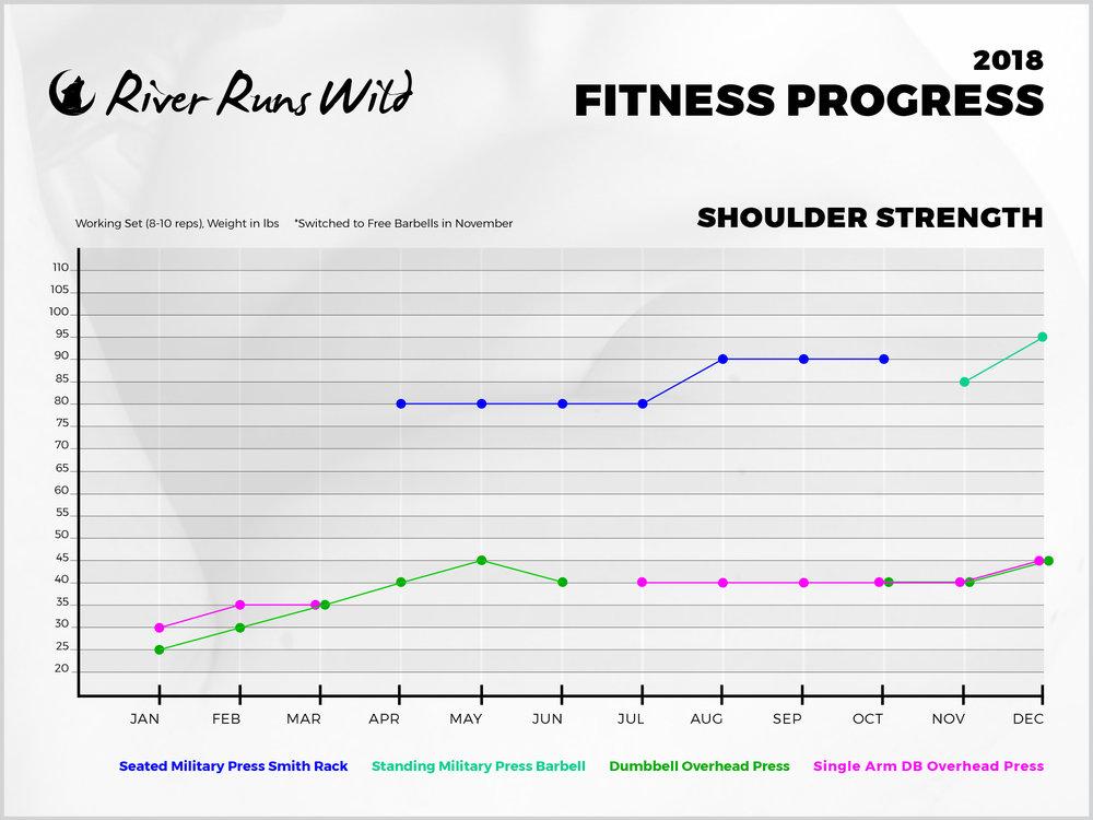 River-Runs-Wild-FTM-Fitness-Bodybuilding-Trans-Man-Transgender-Transition-Bulking-Muscle-Size-Get-Big-Grow-Strength-Lifting-Shoulder-Results