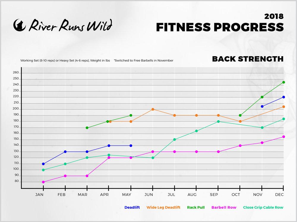 River-Runs-Wild-FTM-Fitness-Bodybuilding-Trans-Man-Transgender-Transition-Bulking-Muscle-Size-Get-Big-Grow-Strength-Lifting-Back-Results