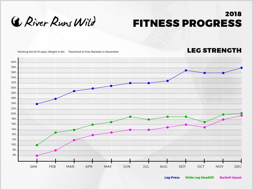 River-Runs-Wild-FTM-Fitness-Bodybuilding-Trans-Man-Transgender-Transition-Bulking-Muscle-Size-Get-Big-Grow-Strength-Lifting-Leg-Results