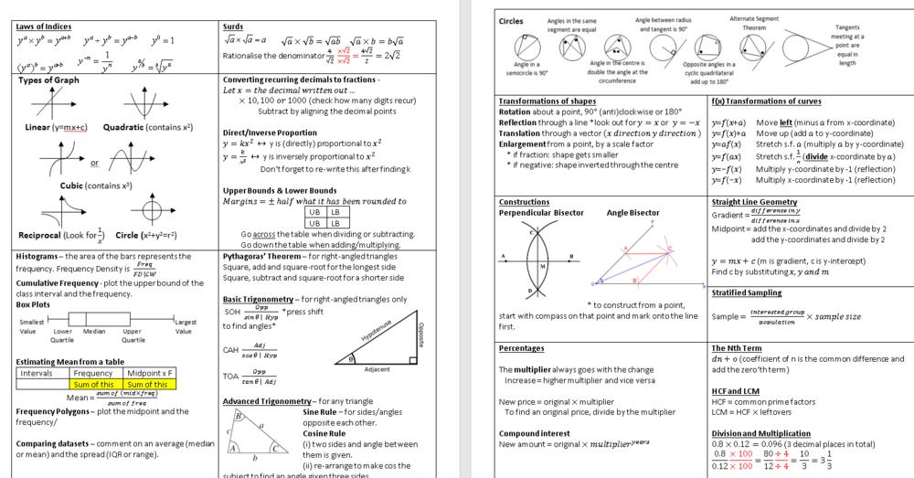 GCSE Maths Higher Cheat Sheet by Miss Joojoo -