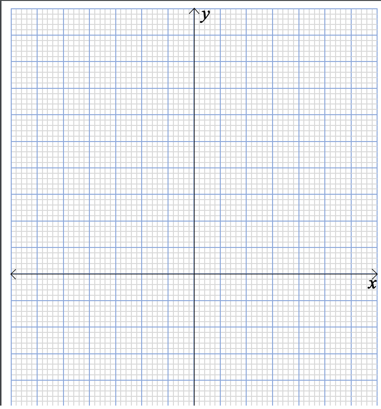 Graph paper with X/Y axes. Credit to MathsGenie.com -