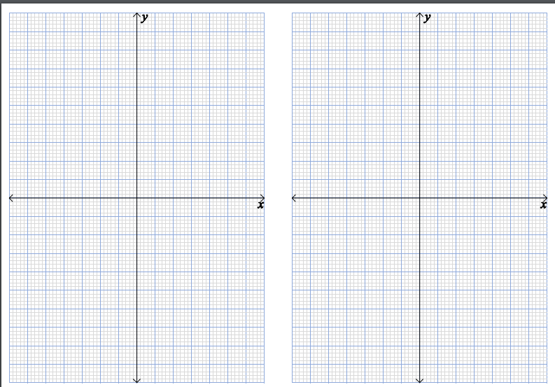 Graph paper with axes x4. Credit to MathsGenie.com -