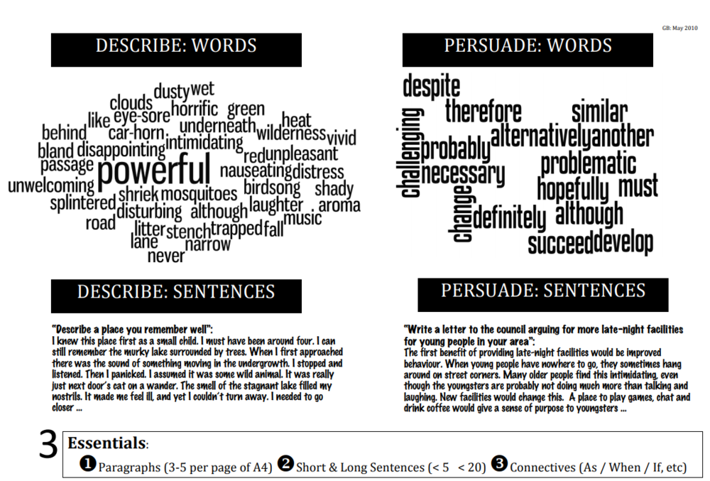 Vocabulary builder for description and persuasion. Credit to Geoff Barton. -
