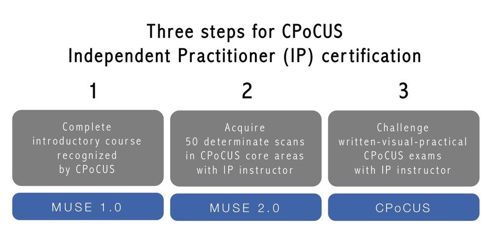 accreditation schematic.jpg