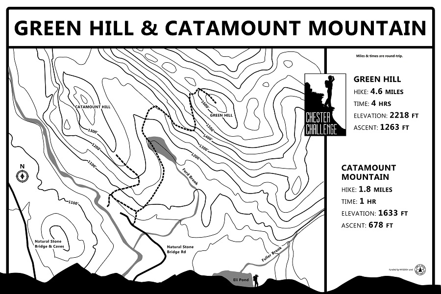 catamount hill & green hill.jpg