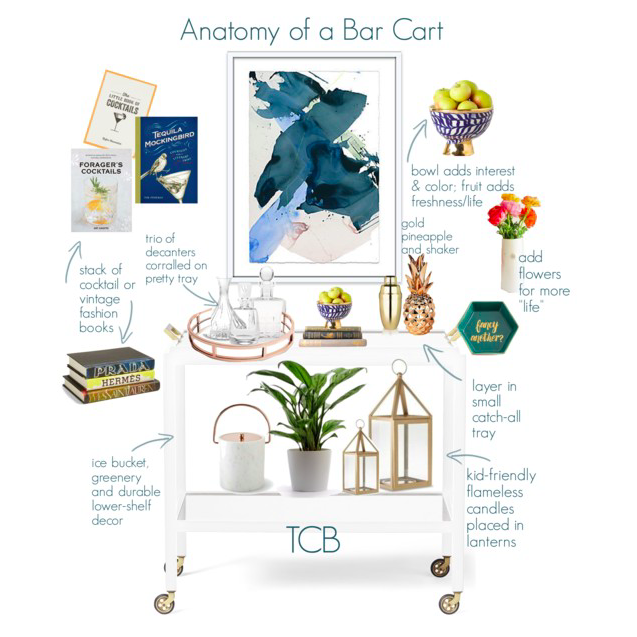 Anatomy Of A Bar Cart The Classy Broad Interiors Events Life