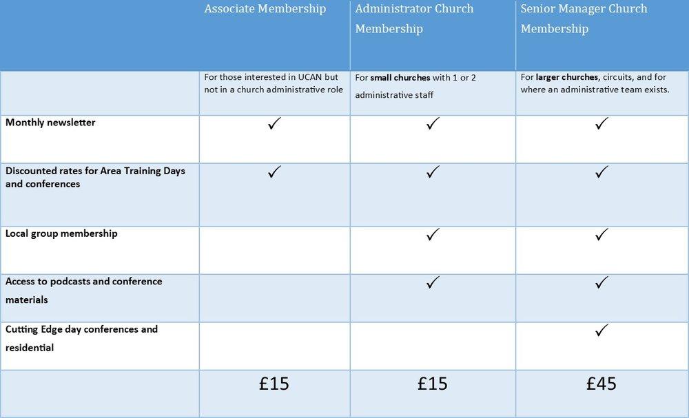 Membership fees 3.jpg