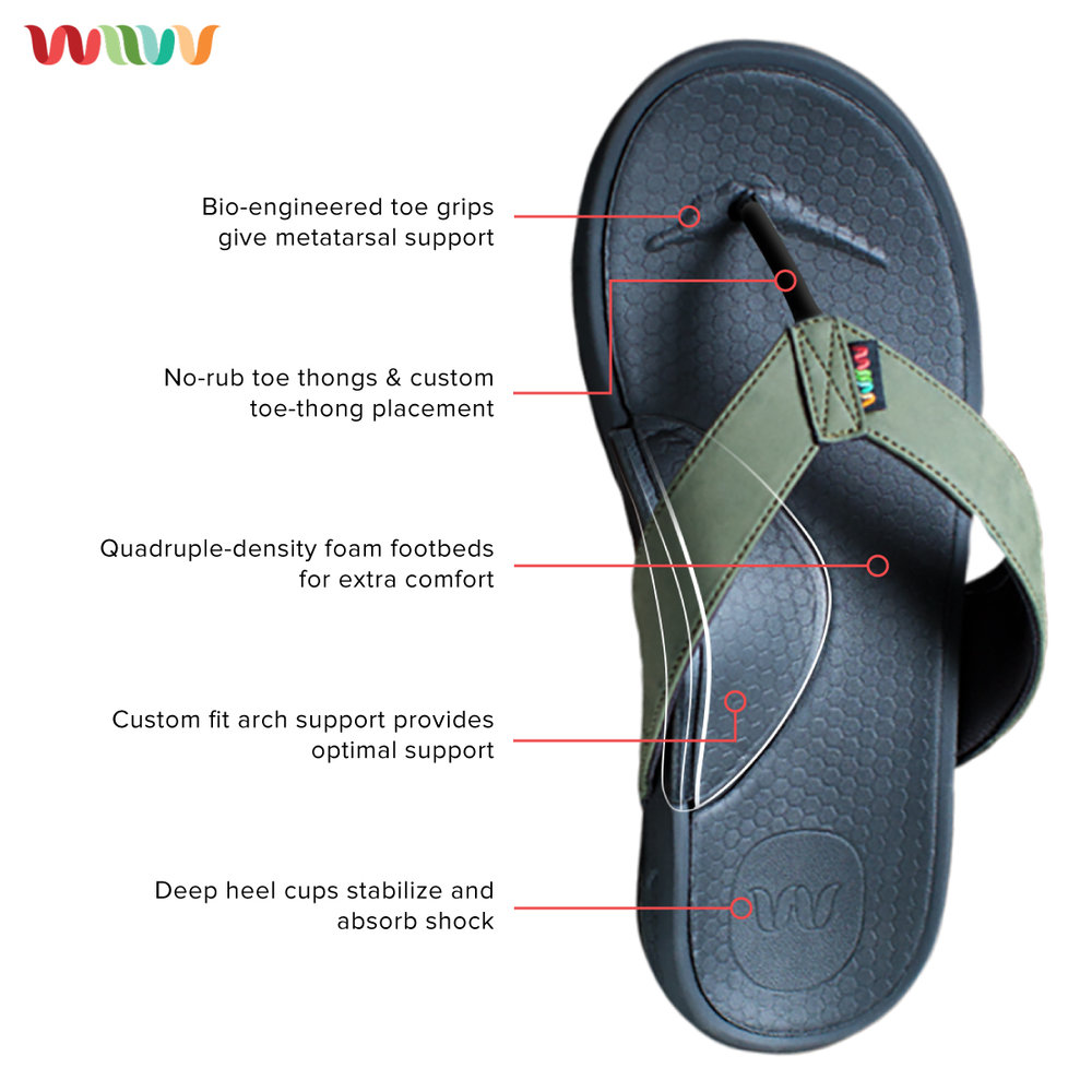 Example of their new Sandal. You can get this on kickstarter right now