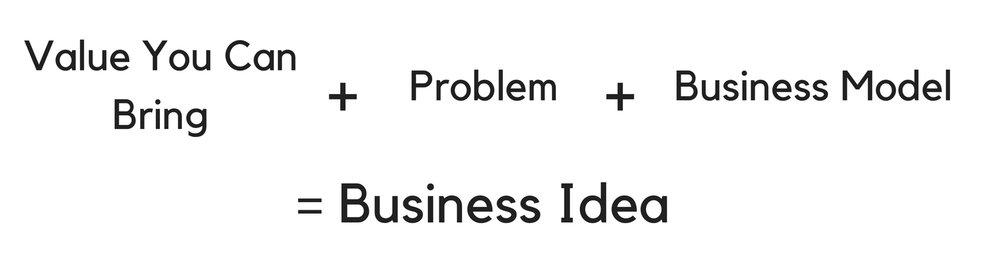 Equation for a business idea