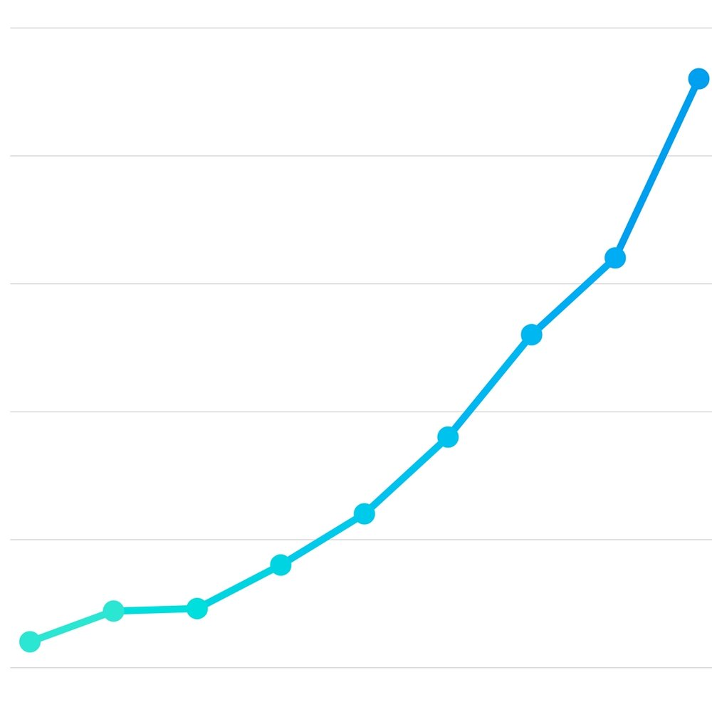 exponential growth.jpg