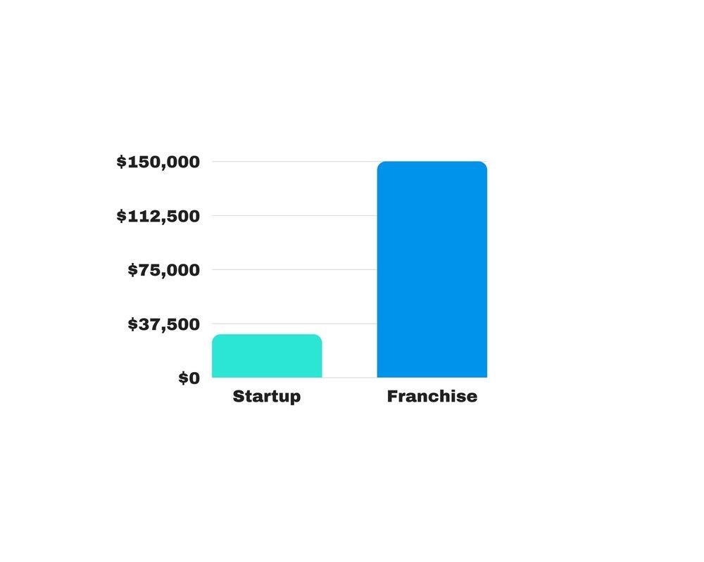 Startup Costs - Copy larger background.jpg