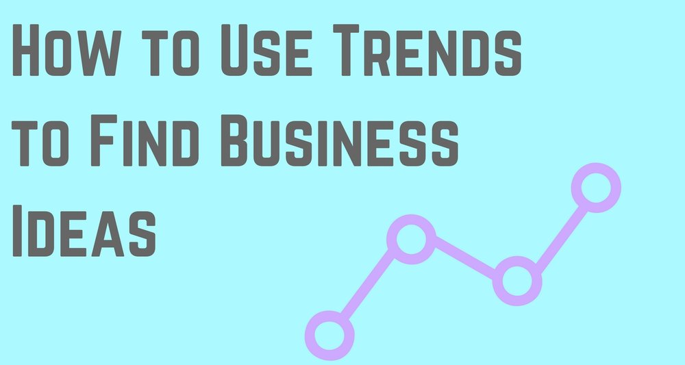 How to Use Trends to Find Business Ideas - FB & Twitter.jpg