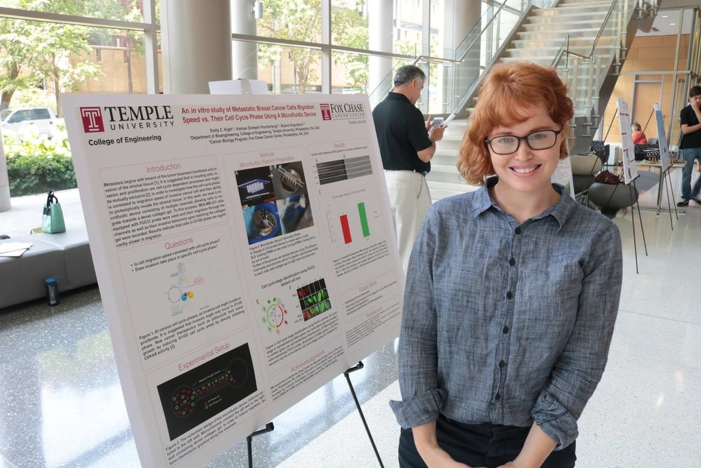 Emily presenting her Breast cancer cell migration research from working in the Gligorijevic lab to the Temple University College Research Symposium placing 2nd in 2017.